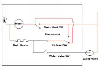 Water Mold Diagram GE Icemaker Rep...