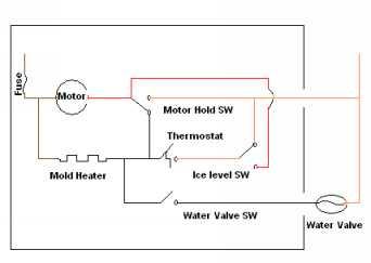 342xNxIcemakerdiagram11.jpg.pagesd.ic.KCAM8eaUdC Hoaki Ice Maker Wiring Diagram on