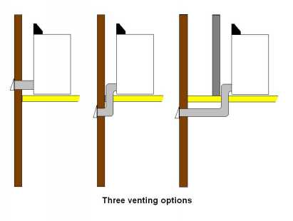 Dryer vent installation guide for Installing bathroom vent through roof