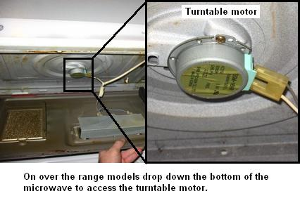 microwave turntable location