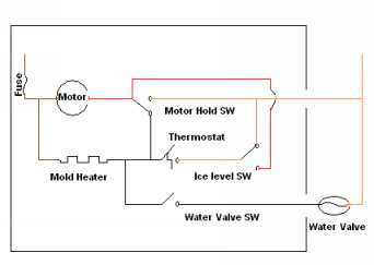 Icemakerdiagram11 ge icemaker repair ice maker wiring schematic at soozxer.org