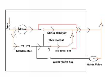 Ice Maker Wiring Diagram | Wiring Schematic Diagram on