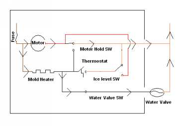 Icemakerdiagram17 ge icemaker repair ge refrigerator ice maker wiring diagram at panicattacktreatment.co
