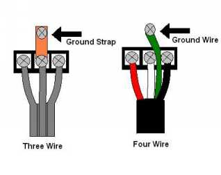 cordwiring2 dryer cord installation guide 3 wire dryer plug diagram at virtualis.co