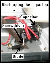 Microwave Repair GuideAppliance-Repair-it.com