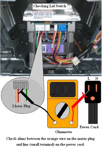 hydrowavelidswitchcheck hydrowave ge washer repair guide ge washer wiring diagram at crackthecode.co