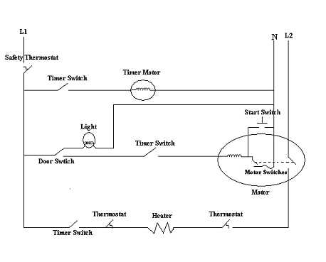 dryer wiring diagram dryer image wiring diagram reading a wiring diagram for appliance repair on dryer wiring diagram