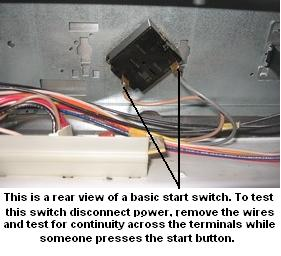 startswitchr1 ge dryer not running repair guide frigidaire dryer door switch wiring diagram at crackthecode.co