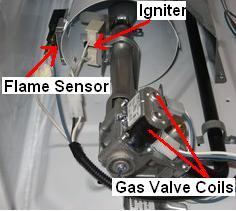 Gas Dryer Repair Guide
